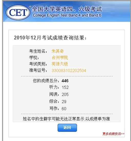 英语六级cet6证书